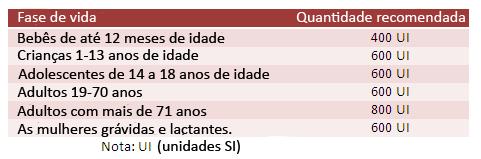 imagen 2 vitamina D (portugues)