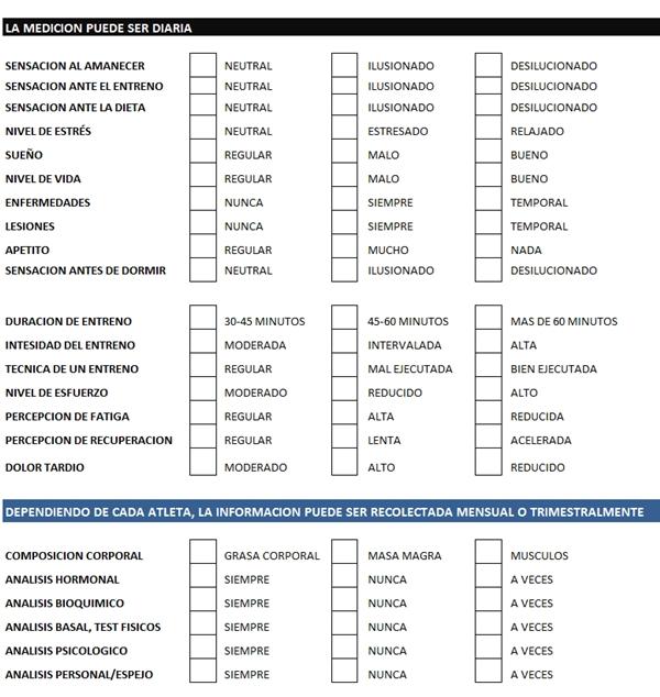 tabla-monitorizacion
